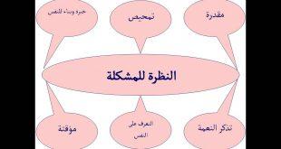 طرق لحل المشاكل الزوجية , افضل طريقة لحلول المشاكل الزوجية