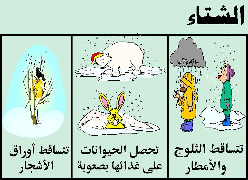 صورة موضوع تعبير عن فصل الشتاء , المناخ في فصل الشتاء
