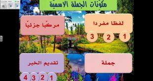 صور مكونات الجملة الاسمية , الجملة الاسمية هى اصل اللغة العربية