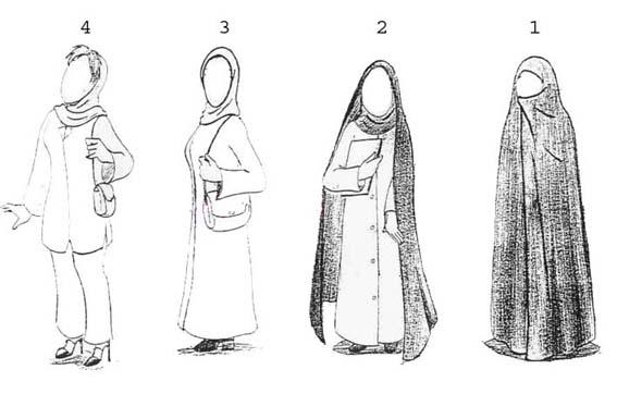 بالصور معنى كلمة جلباب , الجلباب لباس المراة الاسلامى 5634