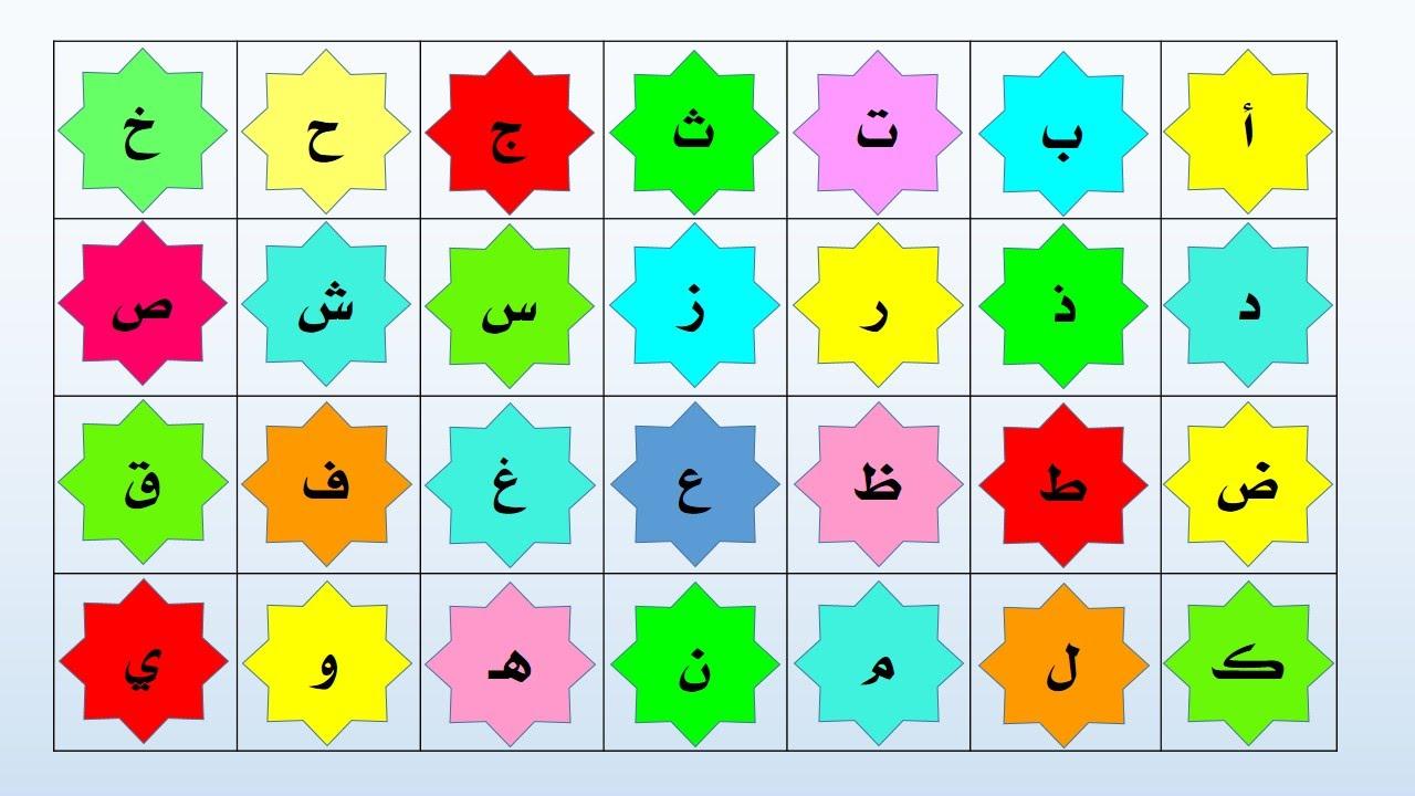 صورة الحروف الابجدية العربية , الحروف الهجائية العربية