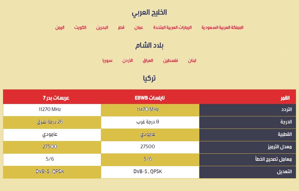 تردد ام بي سي مصر2 احدث تردد لقنوات ام بى سي الحبيب للحبيب