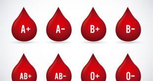 صورة اندر فصيلة دم , فصائل الدم الاقل انتشارا علي مستوي العالم