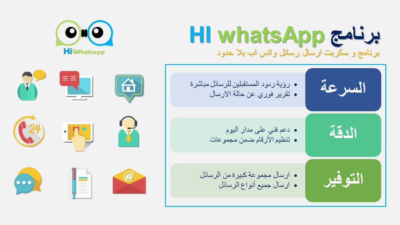 صورة ارسال رسائل واتس اب , تعرف علي طرق التعامل مع تطبيق واتس اب