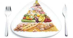 بالصور النظام الغذائي بعد عملية التكميم , ما هو النظام الغذائى بعد عملية التكميم 902 13 310x165