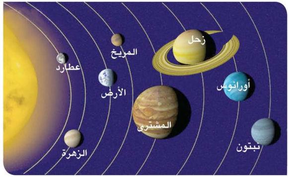 صور ما هو اكبر كوكب في المجموعه الشمسيه , تعرف على اكبر كوكب فى المجموعة الشمسية