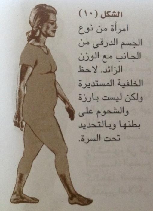 صورة رجيم الجسم الكظري , تعرف كيف يكون الرجيم الجسم الكظري