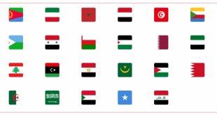 صور اعلام دول , اعلام الدول واسمائها بالصور