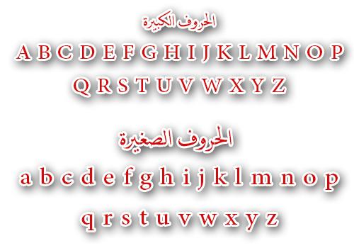 صورة كم عدد حروف اللغة الانجليزية , معلومة كم حروف الابجدية الانجلزية؟