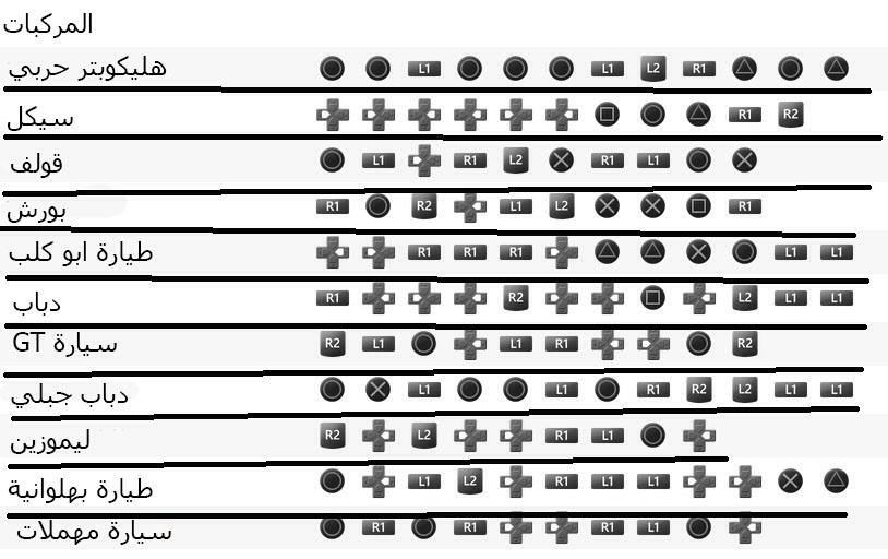 تحميل لعبة قراند جي تي اي 5