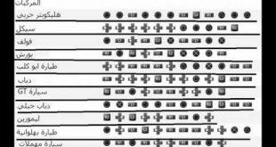 صورة حركات جي تي اي 5 , شوف اروع حركات لعبة جاتا