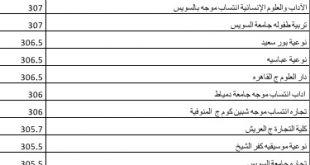 صور تنسيق 2019 ادبي , الحد الادنى لشعبة الادبي