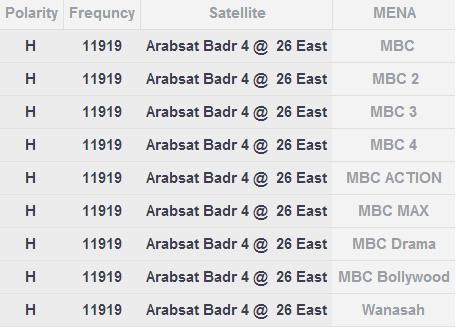 صورة تردد ال mbc , تردد قنوات ام بي سي
