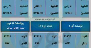 صورة تردد قناة الجزيرة الوثائقية على النايل سات, لو بتدور عليها مش لاقيها 2185 1 310x165