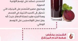 صورة فوائد الشمندر السكري , فوائد متتوقعهاش عن البنجر 2661 1 310x165